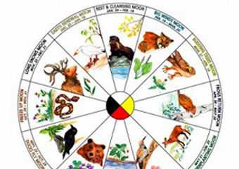 medical-astrology